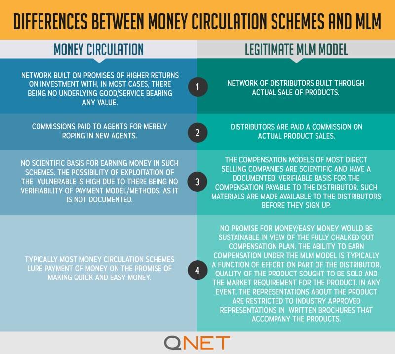 prize chits money circulation banning act
